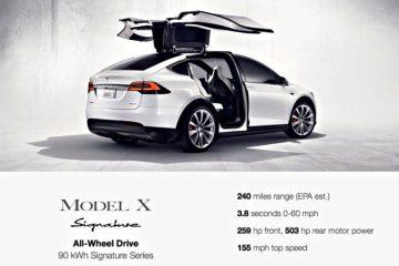 Tesla Model X (1)
