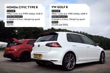 Type R Golf R