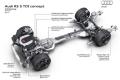 Audi RS5 TDI 13