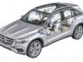 Mercedes GLC 2015